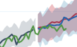Temperature Chart Closeup - 201405