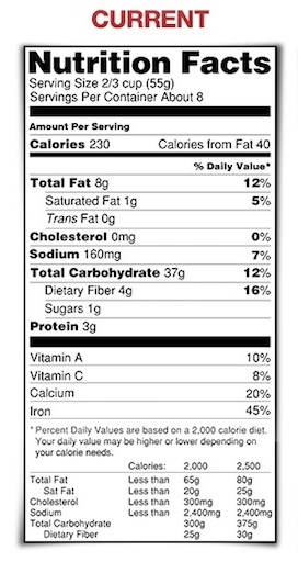 Old Nutrition Label